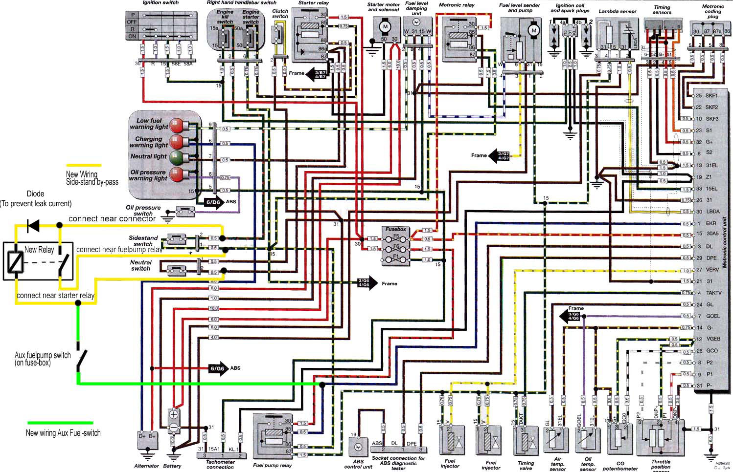 Bmw F800st Wiring Diagram